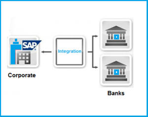 SAP-Automation-Bank